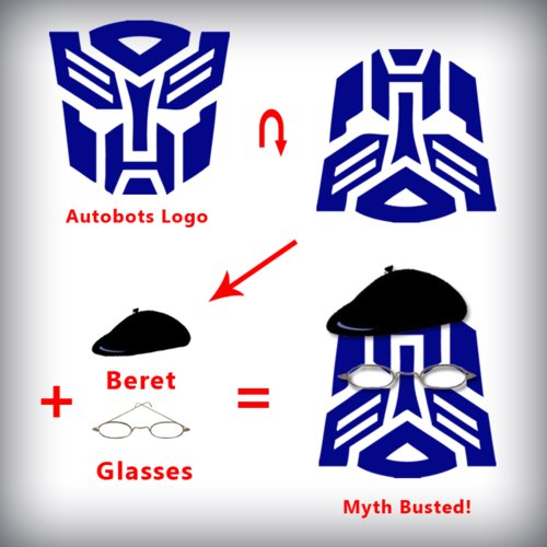 Autobots Logo Explained