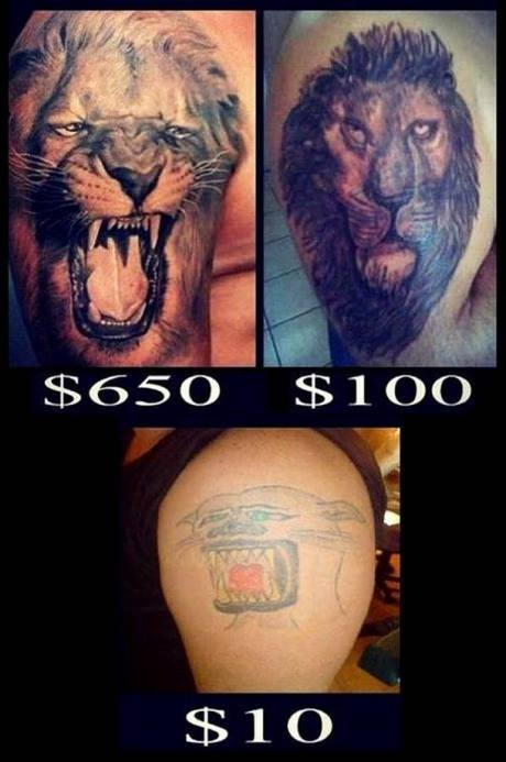Different prices of Tattoos