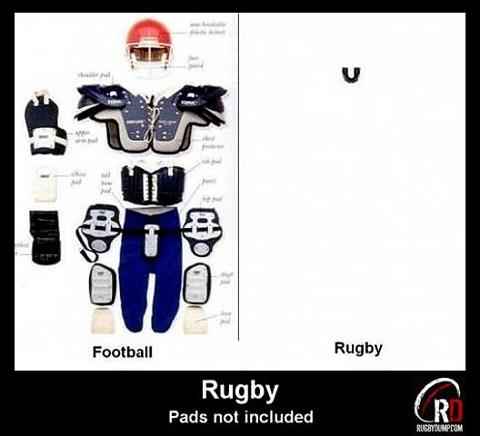 Football vs Rugby
