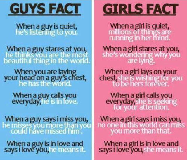 Categories » Interesting Facts » Guy Girl Facts