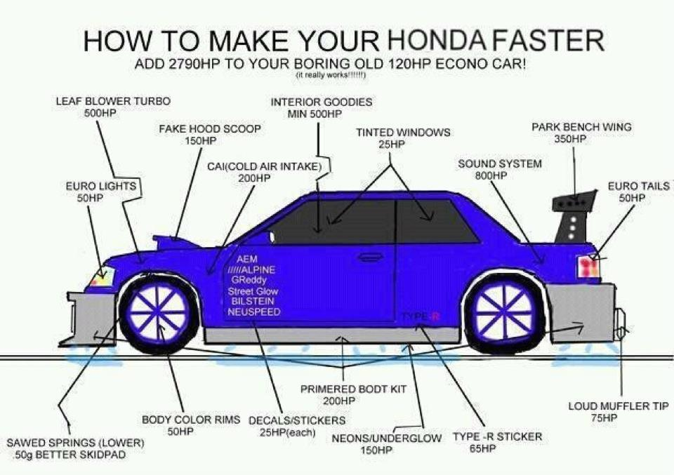 Categories » Cars » How to make your Honda Faster