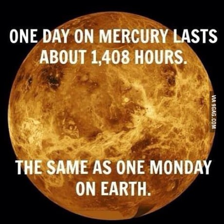 One day on Mercury lasts about 1408 hours