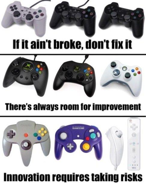 Rules of Game Controlers