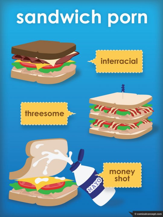 Sandwich Porn Explained