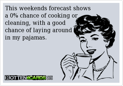 This weekends forecast shows