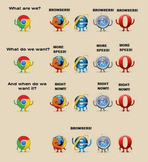 Which Browser