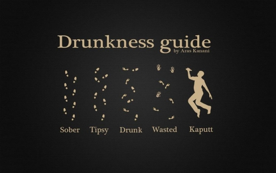 Drunkness Guide