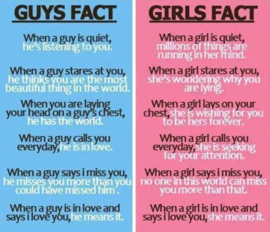 Guy Girl Facts