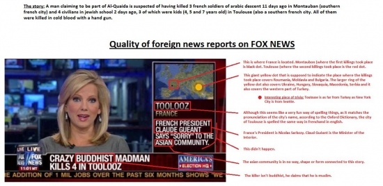 Quality of foreign news reports on Fox