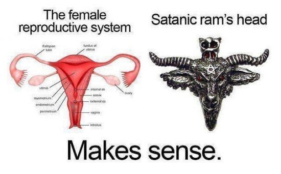 image SetWidth550-The-Female-Reproductive-System-vs-Satanic-Rams-Head