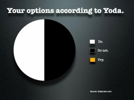 Your options according to Yoda