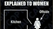 Offside rule explained to women