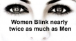 Women Blink Nearly Twice As Much As Men