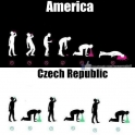 America Vs Czech Republic