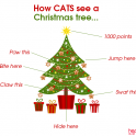 Christmas tree guide for cats