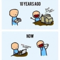 Emails now and then