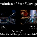 The Evolution of Star Wars Games