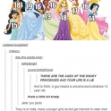 The ages of Disney Princesses