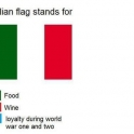 What the Italian flag stands for